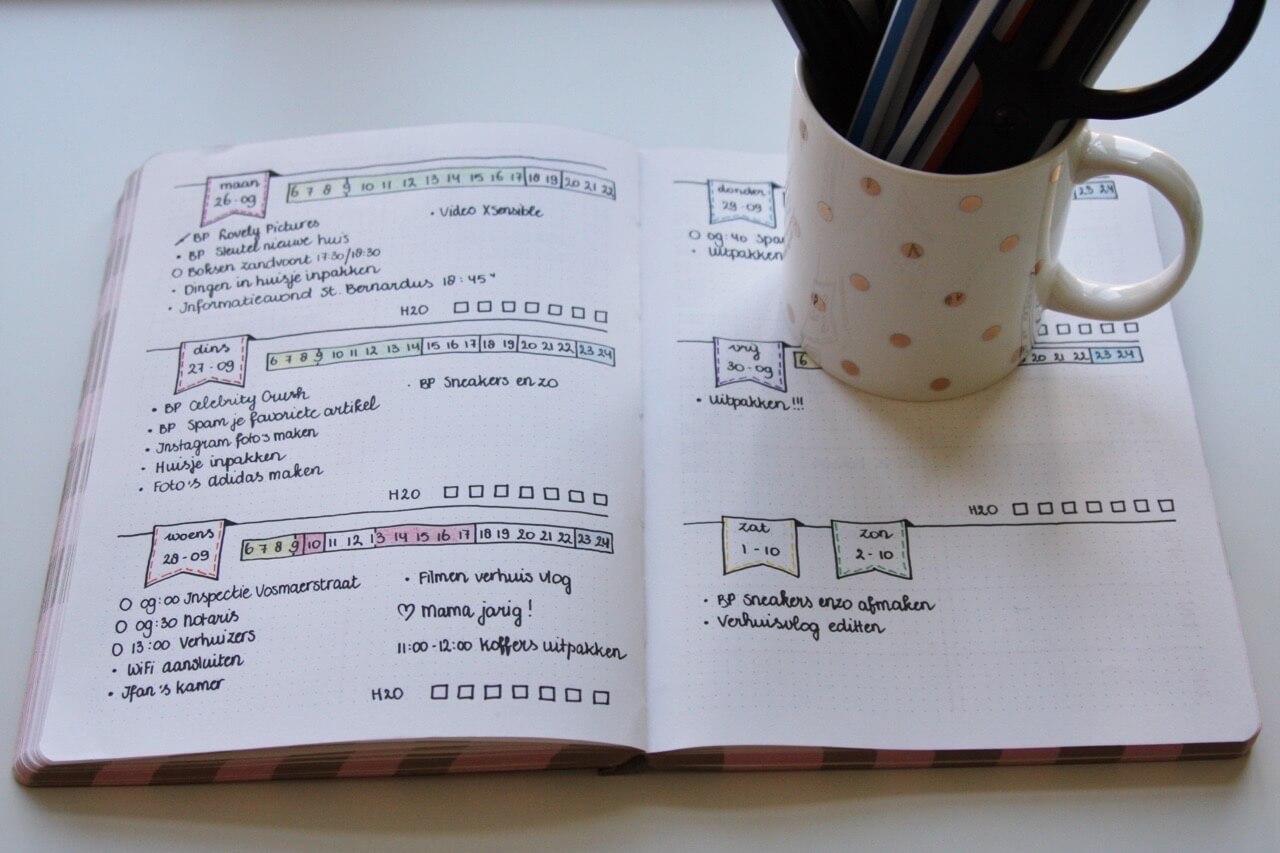 Hoe een kogelboekje te starten – de 5 snelste stappen om u te helpen aan de slag te gaan
